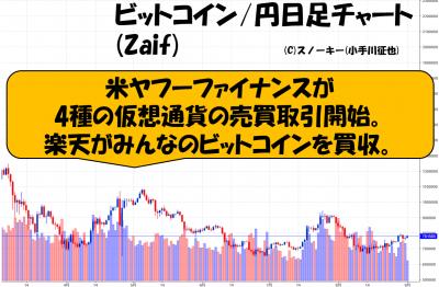 20180901ビットコイン円日足チャート