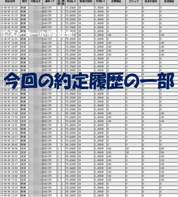 20180908トラッキングトレード検証約定履歴