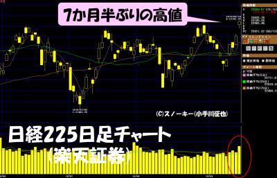 20180915日経225日足