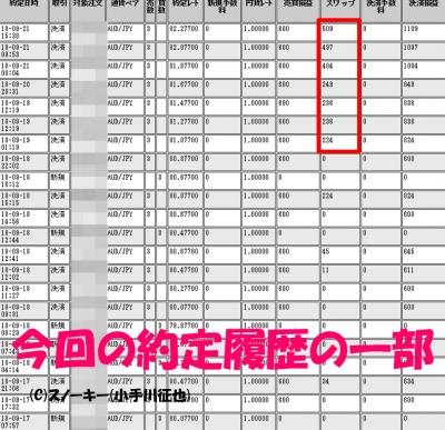 20180921ループイフダン検証約定履歴