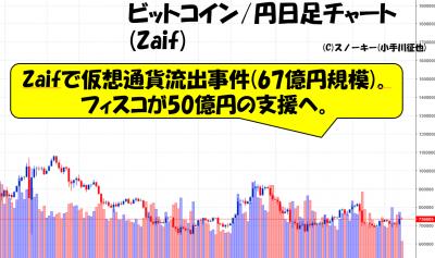 20180922ビットコイン円日足