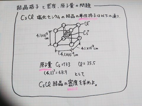 結晶格子の原子数と質量、体積