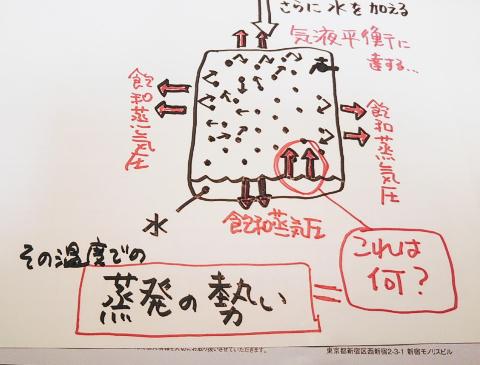 蒸気圧 4
