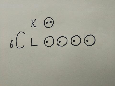 1電子軌道炭素
