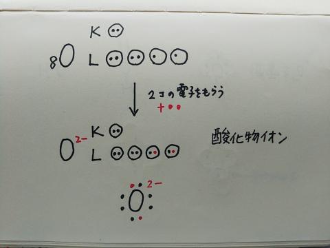 2酸素電子軌道