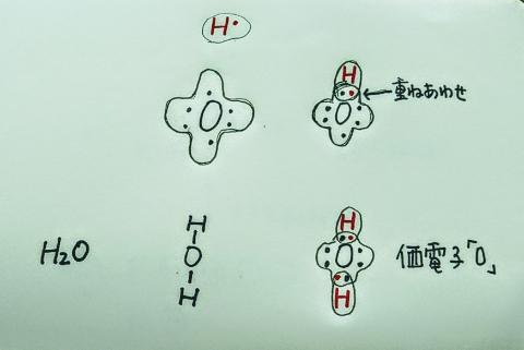 5水分子構造式