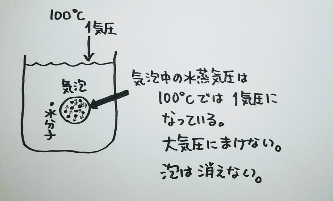 boil2