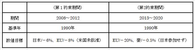 2018年4月会報表2