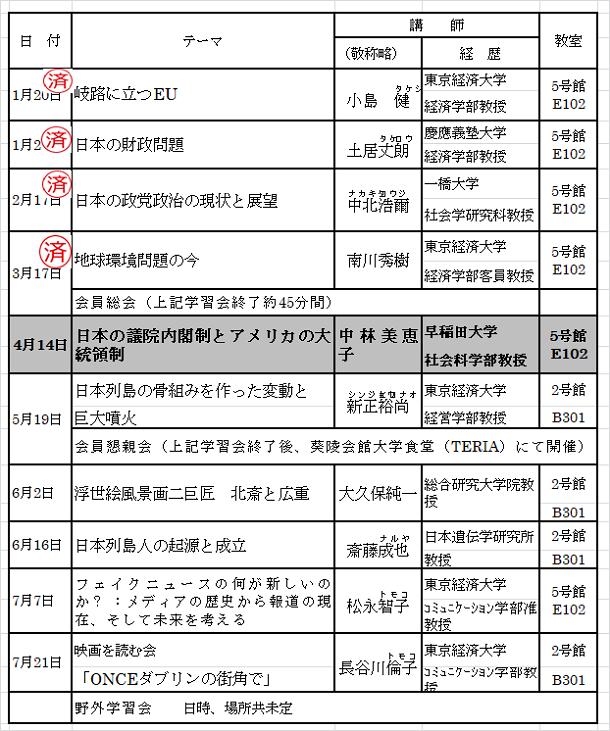 2018年4月スケデュール表