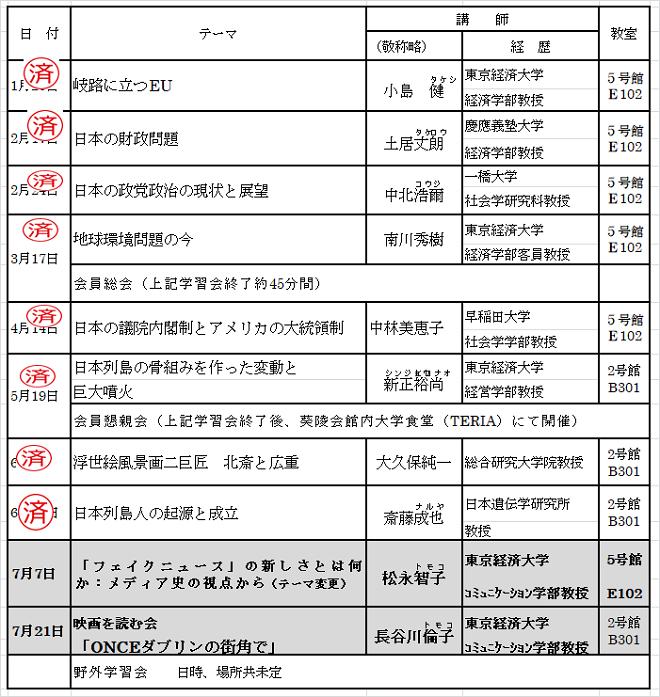 2018年7月会報スケデュール