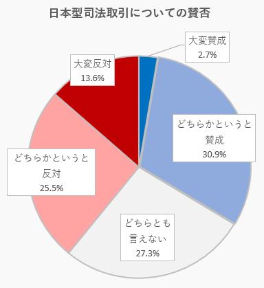 shiho-torihiki-2.png