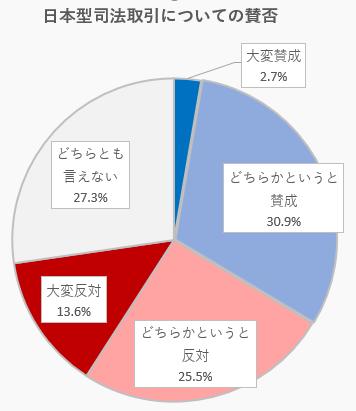 shiho-torihiki-3.png