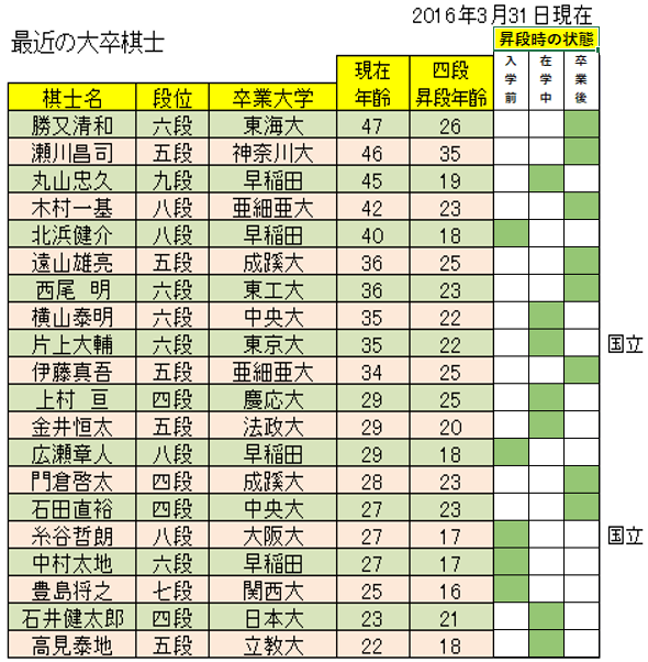 shogi-daigaku-3.png