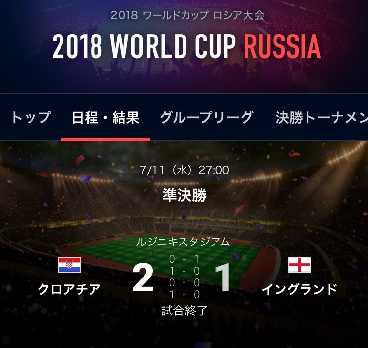 W杯クロアチア対イングランド戦