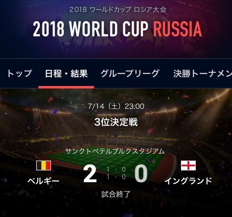 W杯ベルギー対イングランド戦結果