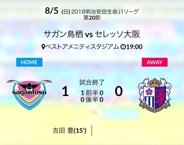 C大阪戦結果