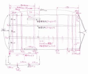 コンテナ底の寸法図