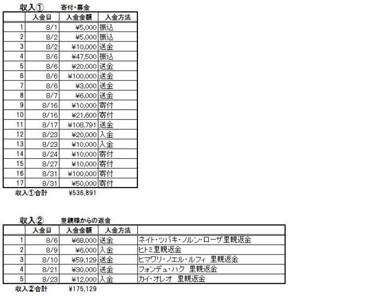 8kaikei_5.jpg