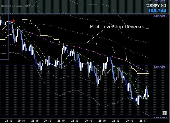 MT4LevelStop-Reverse1.jpg