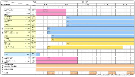 Petsai_Plan201808_1.png