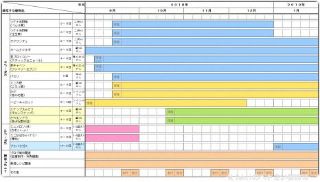 Petsai_Plan201809_1.png