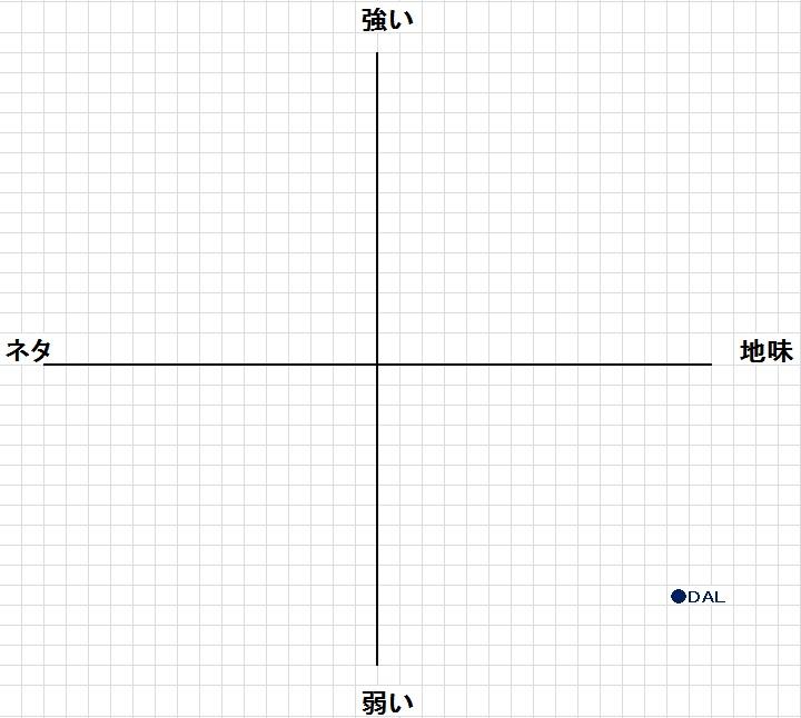 graf-dal.jpg