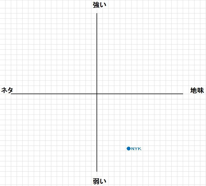 graf-nyk.jpg