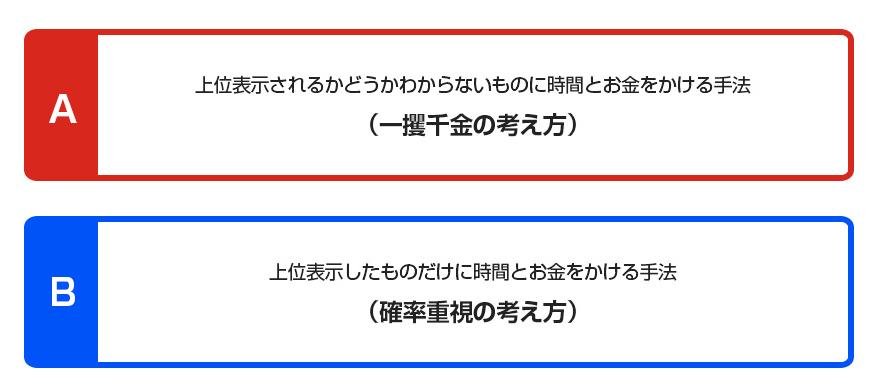 EWAイージー・ワーズ・アナリティクス1