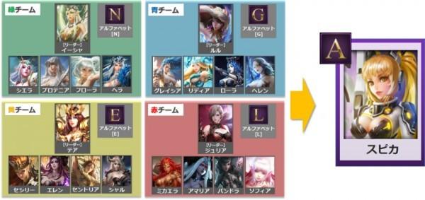 ブラウザダークファンタジーRPG『リーグオブエンジェル2』 新サーバー「ワールド16」をオープンしたぞ~!!