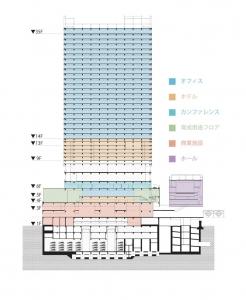 渋谷ストリーム2