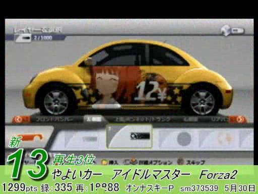 【週マス】なんてこった! 仮想世界でも日本人から車を買うハメになるのか!【2007年BEST30 5月第4週】