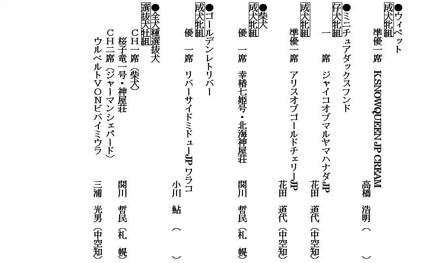 201808札幌-成績詳細02