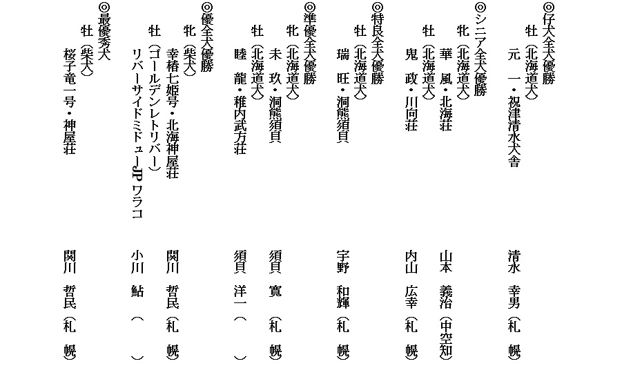 201808札幌-成績詳細03