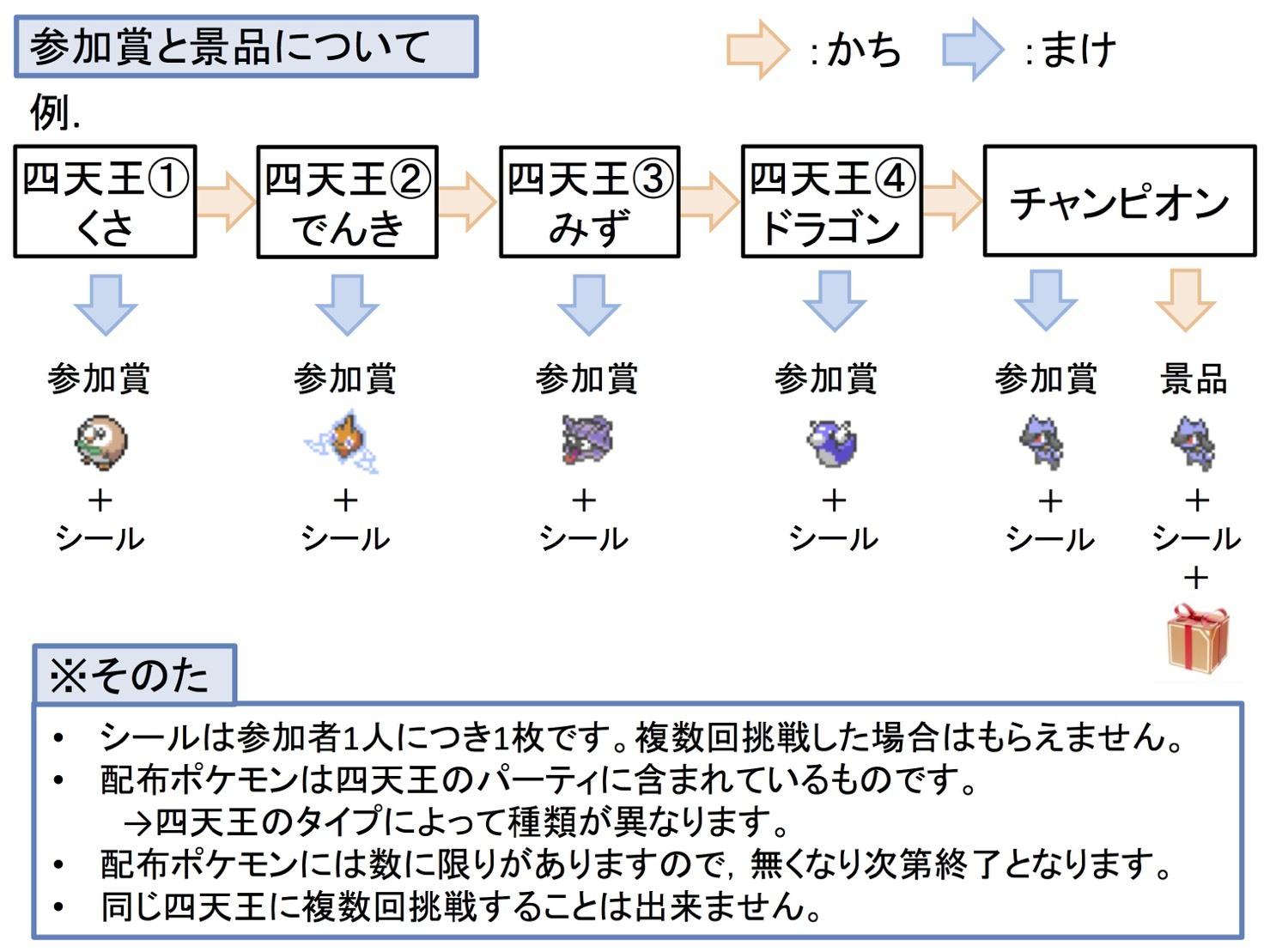 工大祭ブログ用2