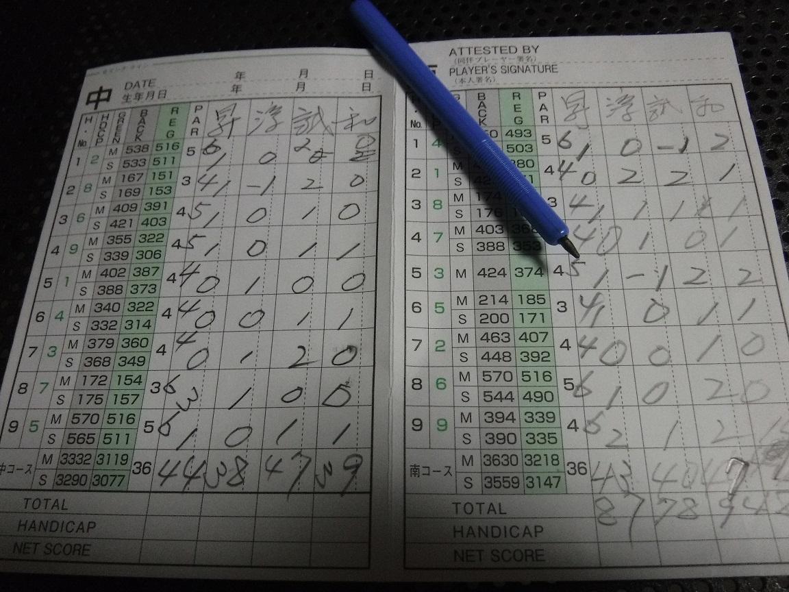 ブログ  8 6  ゴルフのスコア.jpg