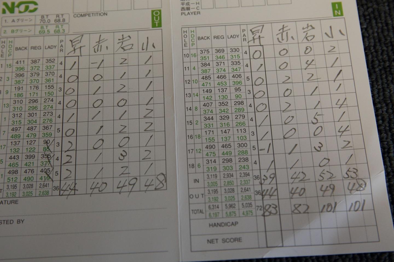 ブログ ゴルフスコア.jpg