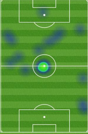 Gabriel_Jesus_completed_six_passes,_three_of_them_came_from_kick-off