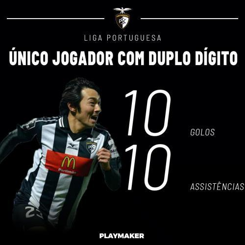 Only one player was able to get a double_double in Portuguese Primeira Liga Shoya Nakajima