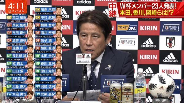 Japan releases World Cup Squad russia 2018