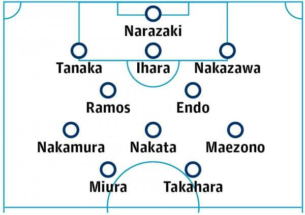 Yasuhito Endo picks his all-time Japan XI
