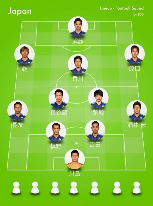 Japan predicted starting eleven at worldcup 2018
