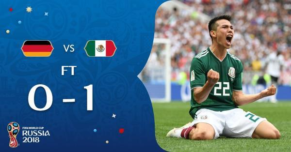 Germany 0-1 Mexico [2018 FIFA World Cup]