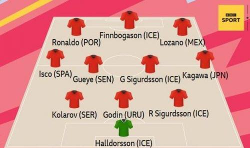 Team of the first round, based on highest ratings from BBC Sport readers kagawa
