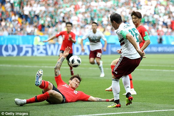 South Korea 1-2 Mexico, RESULT