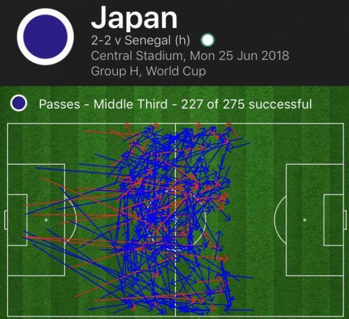 Japan 2 - 2 Senegal pass