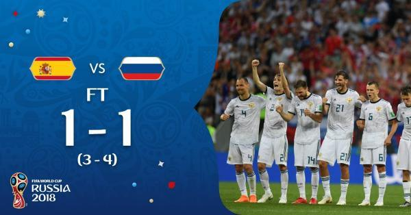 Spain 1-1 (3-4p) Russia [2018 FIFA World Cup]