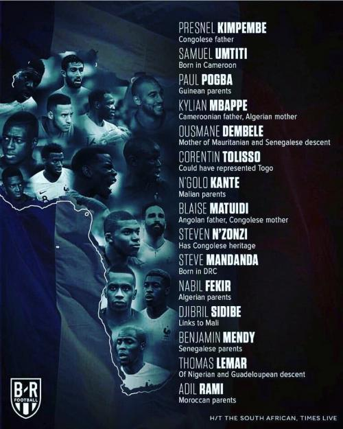 France just won the #WorldCup 19 of its teams 23 players are immigrants or the children of immigrants