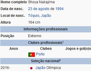 Shoya Nakajima - Wikipedia FCPorto