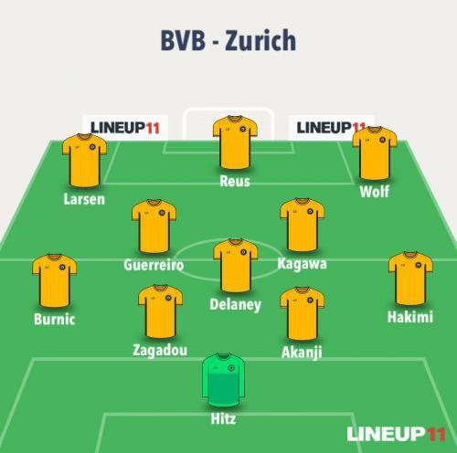 BVB wins 4_3 against FC Zürich in non-public friendly