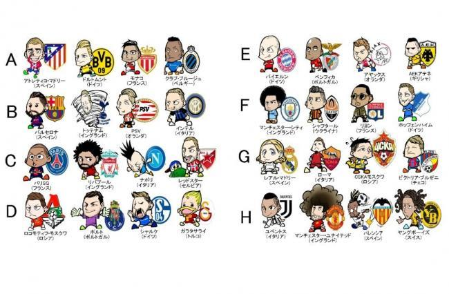 UEFA Champions League 201819 Group Stage Draw Illustrated by @chida_junsei
